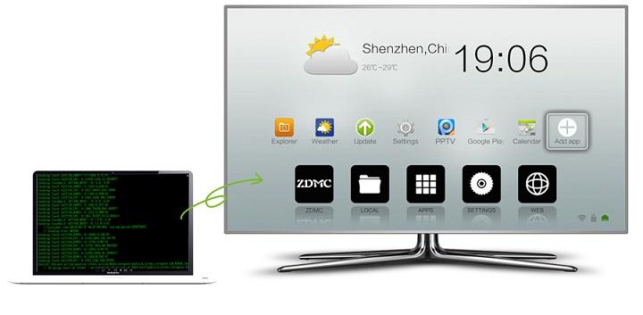 Smart TV Box X1_18