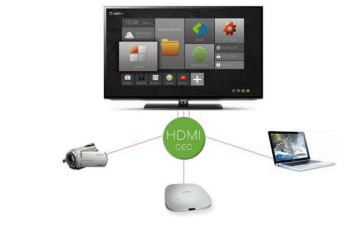 Smart TV Box X5_10