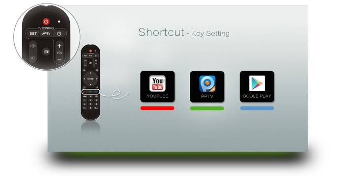 Smart TV Box X6 Pro_18