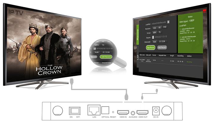 Zidoo Smart TV X9_2